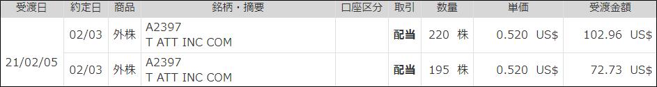 f:id:salaryman_investor:20210207233445p:plain