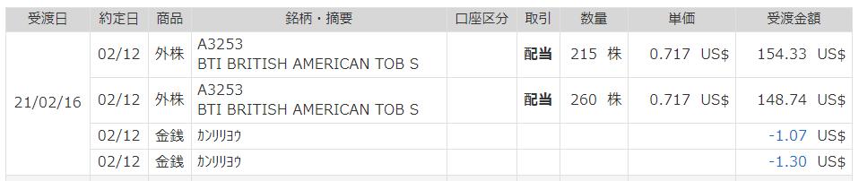 f:id:salaryman_investor:20210215235901p:plain