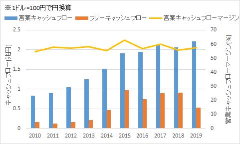 f:id:salaryman_investor:20210305073625p:plain