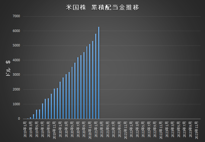 f:id:salaryman_investor:20210306132607p:plain