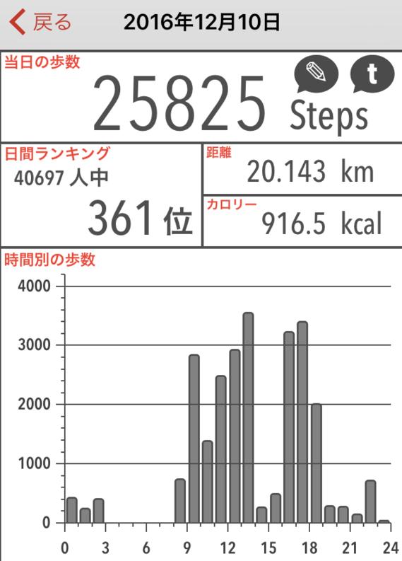 f:id:salarymanbanushi:20161212162744p:plain