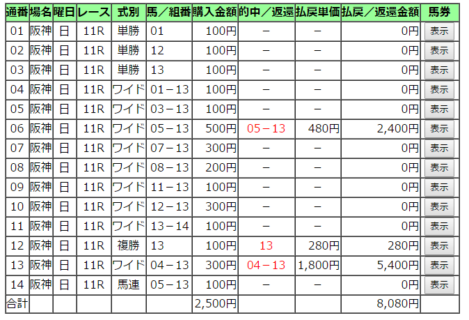 f:id:salarymanbanushi:20170402194757p:plain