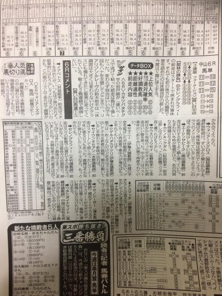 f:id:salarymanbanushi:20170415211013j:plain