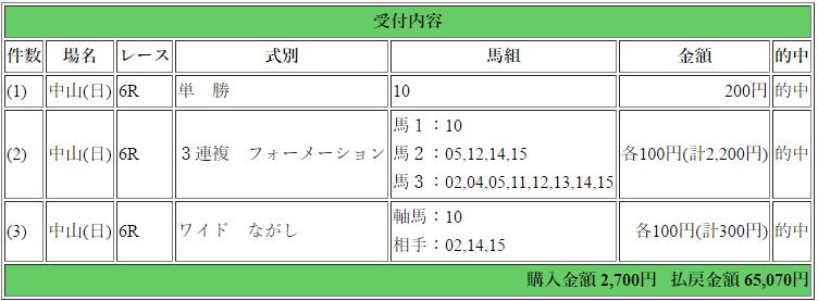 f:id:salarymanbanushi:20170416141056p:plain