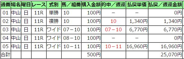 f:id:salarymanbanushi:20170416222410p:plain