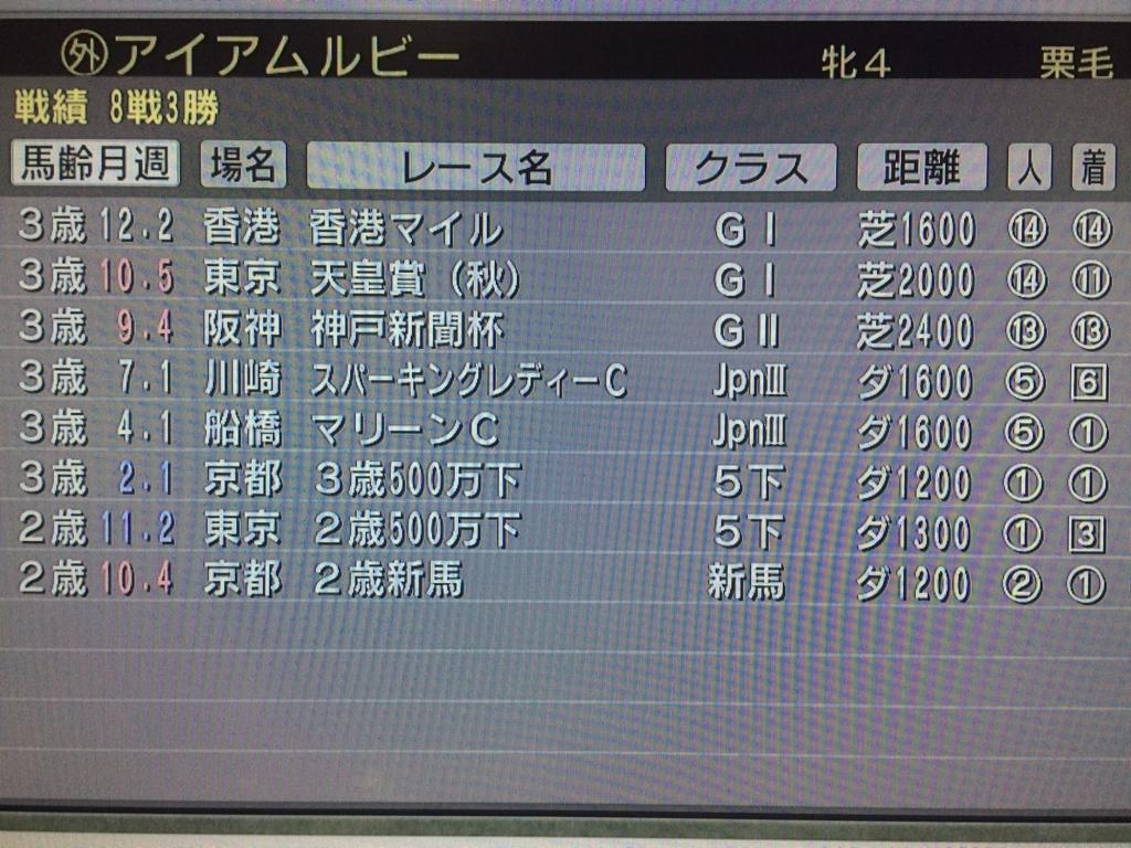 f:id:salarymanbanushi:20170618214522j:plain