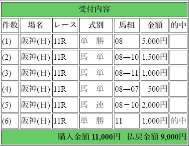 f:id:salarymanbanushi:20170625170757p:plain
