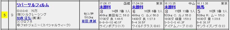 f:id:salarymanbanushi:20170902185853p:plain