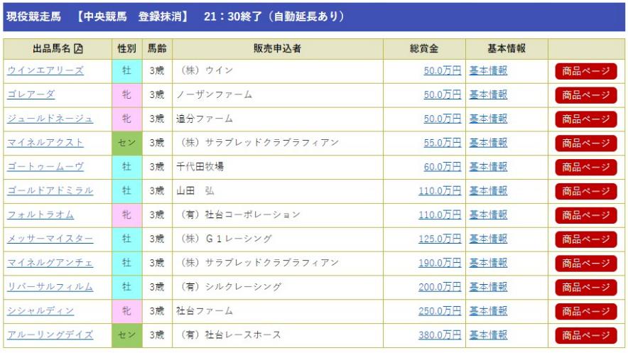 f:id:salarymanbanushi:20171002215514p:plain