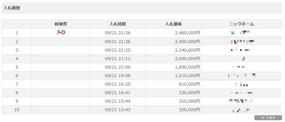 f:id:salarymanbanushi:20171002220119p:plain