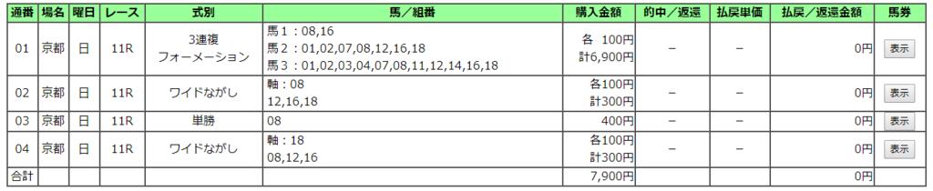 f:id:salarymanbanushi:20171015190536p:plain