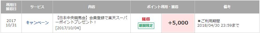 f:id:salarymanbanushi:20171031232231p:plain