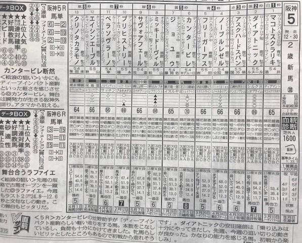 f:id:salarymanbanushi:20171216225840j:plain