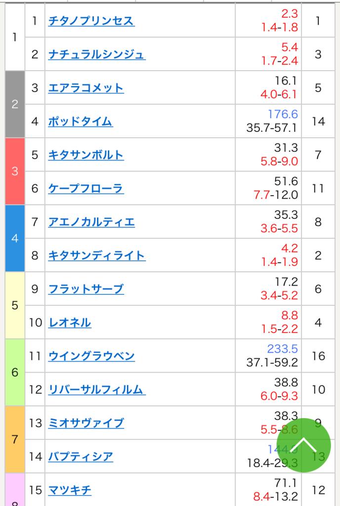f:id:salarymanbanushi:20171231170351j:plain