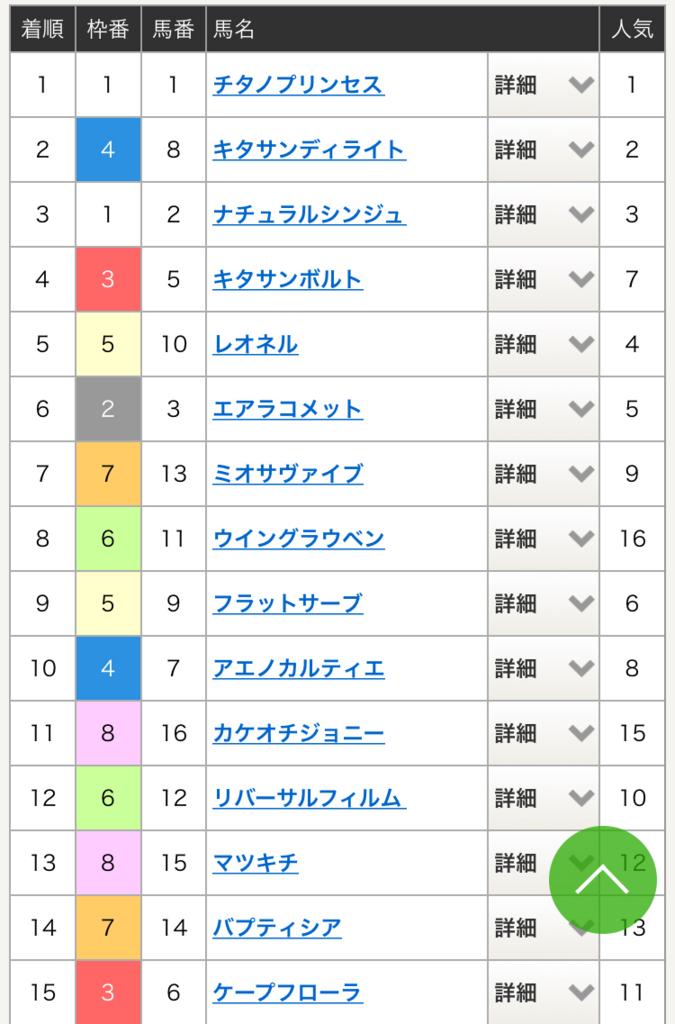 f:id:salarymanbanushi:20171231170807j:plain