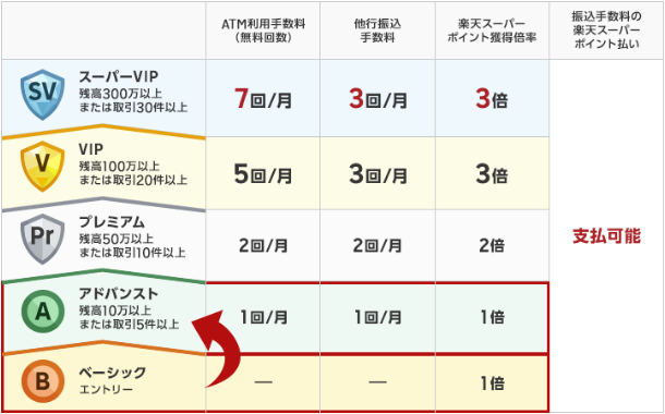 f:id:salarymanceo:20200510102547p:plain