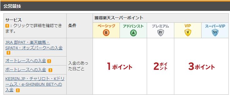 f:id:salarymanceo:20200510122930p:plain