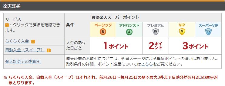 f:id:salarymanceo:20200510123037p:plain