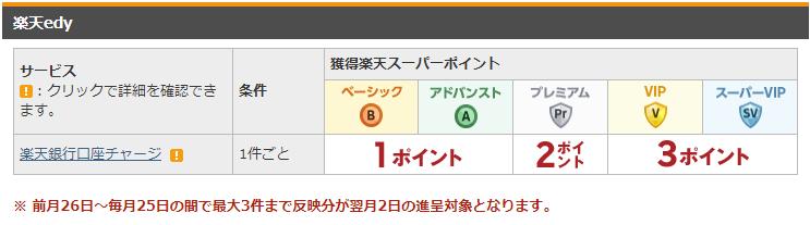 f:id:salarymanceo:20200510123214p:plain