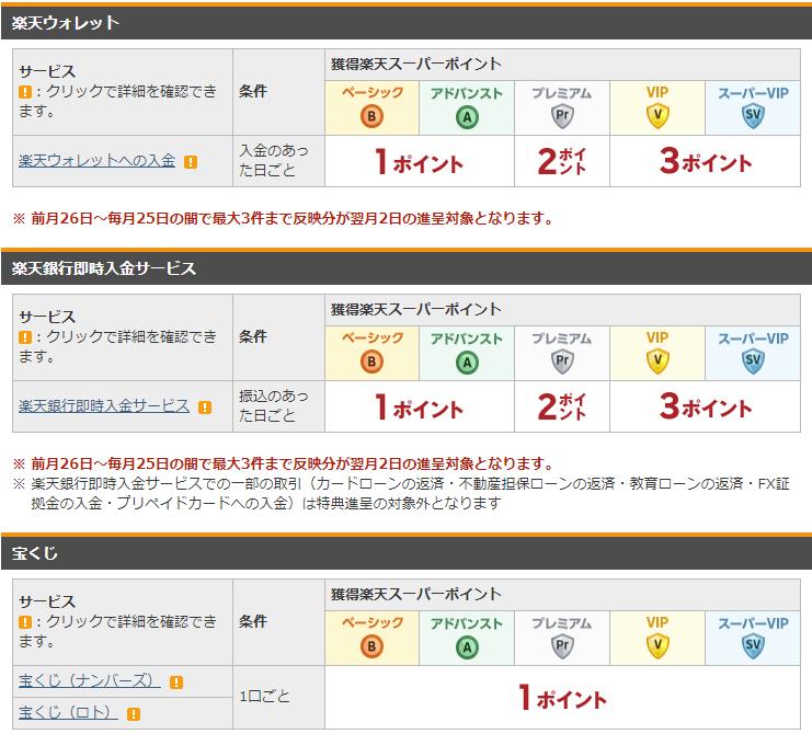 f:id:salarymanceo:20200510193231p:plain