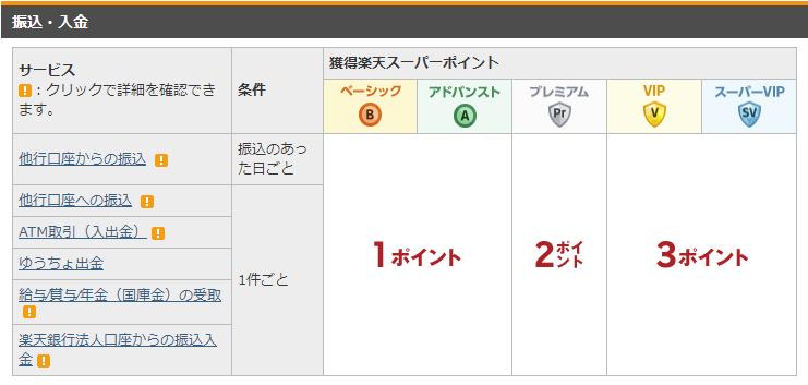 f:id:salarymanceo:20200510193416p:plain
