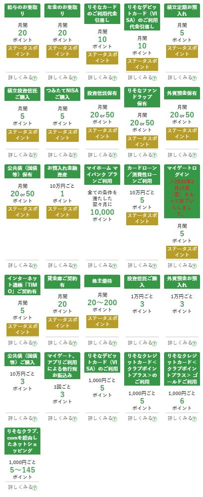 f:id:salarymanceo:20200514232323p:plain