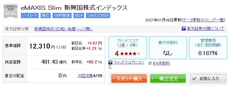 f:id:salarymanceo:20210112013829p:plain