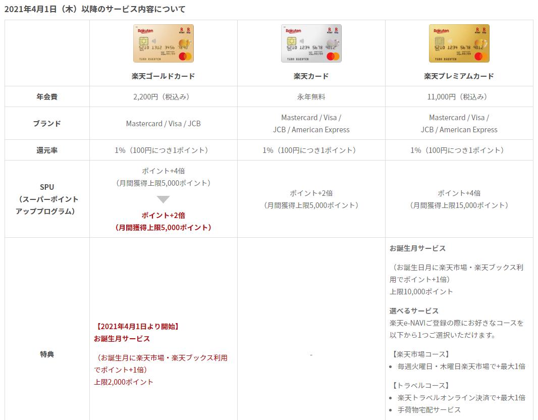 f:id:salarymanceo:20210115011600p:plain