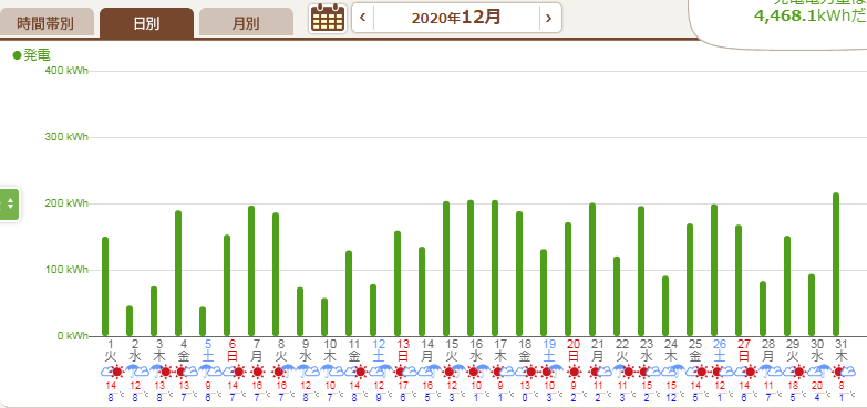 f:id:salarymanceo:20210122142701p:plain