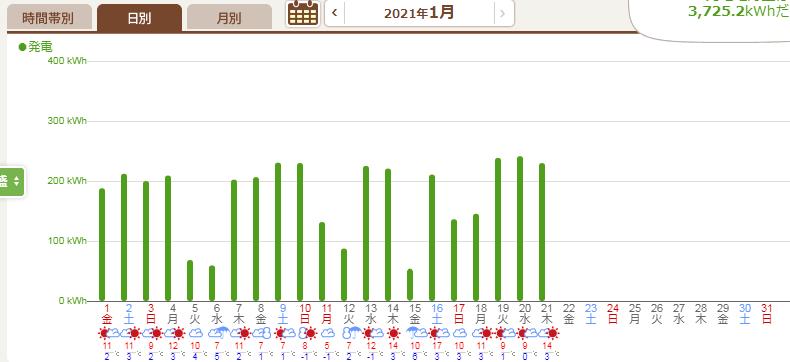 f:id:salarymanceo:20210122142746p:plain