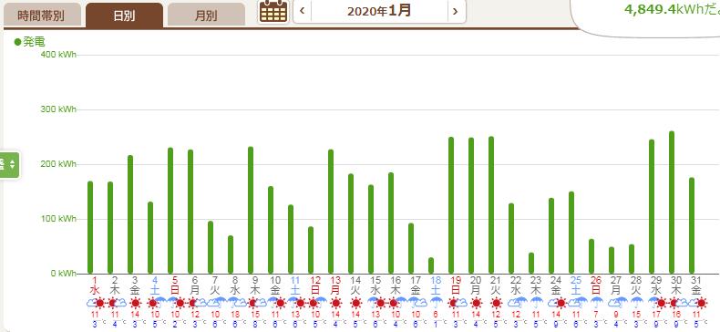 f:id:salarymanceo:20210122143115p:plain