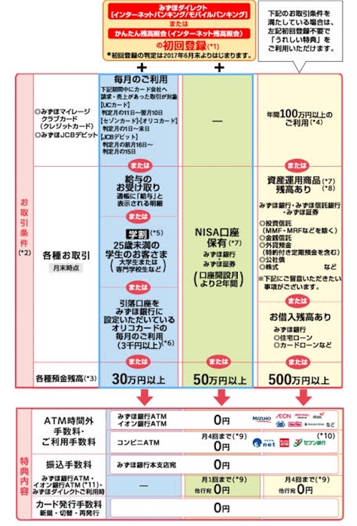 f:id:salarymanlabo:20181018214536j:image