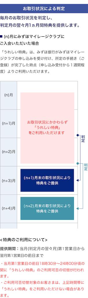 f:id:salarymanlabo:20181018215210p:image