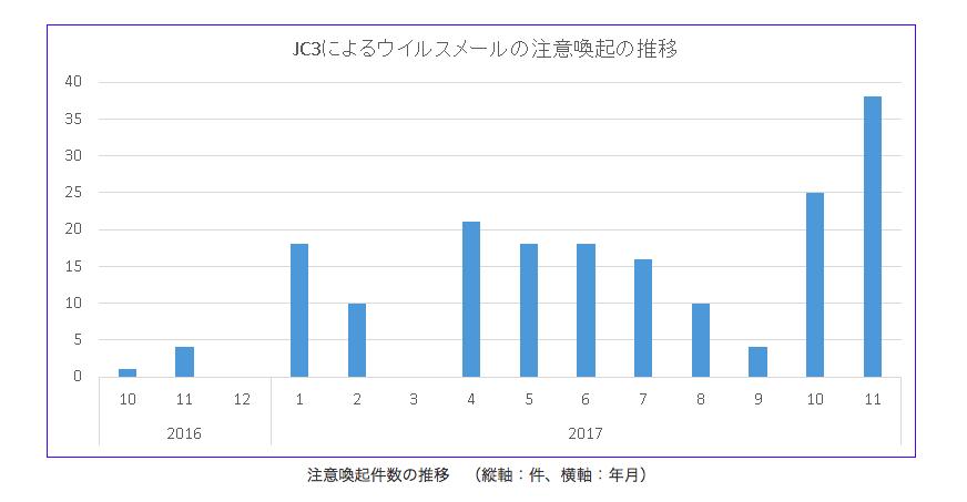 f:id:salarytan:20180101095812p:plain