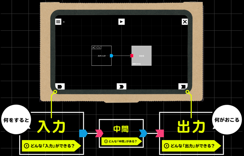 f:id:salarytan:20180422125657p:plain