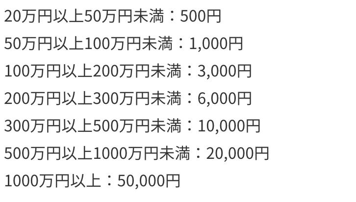 f:id:salarytan:20200222124756p:plain