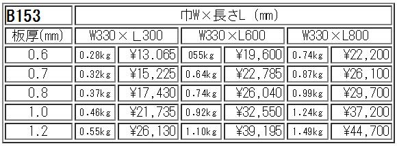 f:id:salesconsultant:20170924184957p:plain