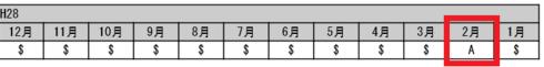f:id:salesconsultant:20180120091848p:plain