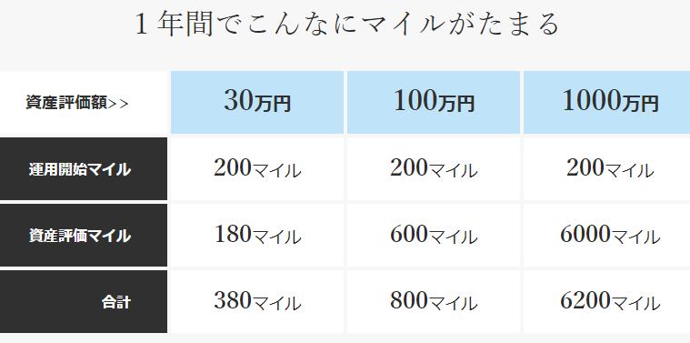 f:id:salesconsultant:20180526231605p:plain