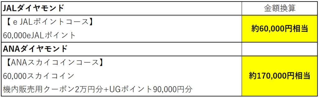 f:id:salesconsultant:20181108214233p:plain