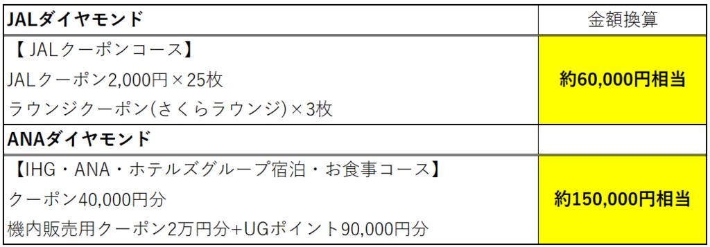 f:id:salesconsultant:20181108214848p:plain