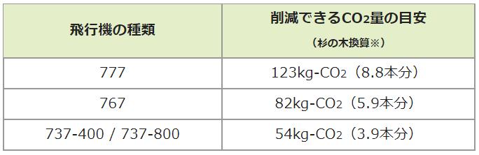 f:id:salesconsultant:20190502123840p:plain