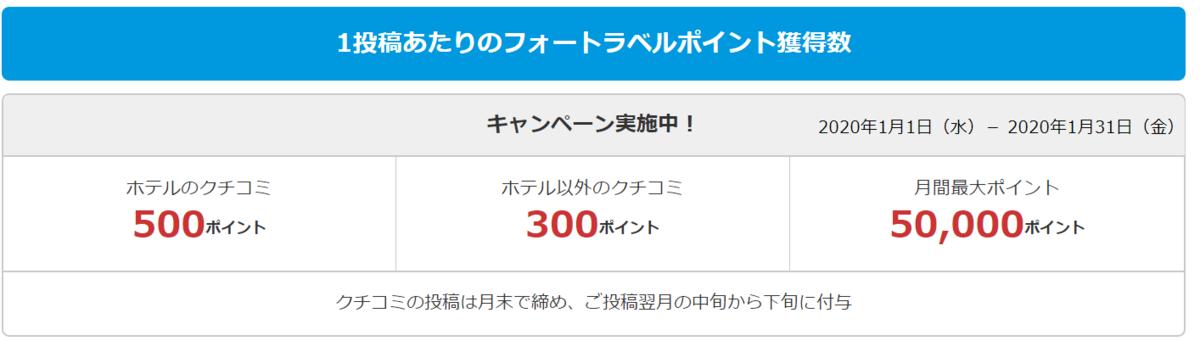f:id:salesconsultant:20200116224328p:plain
