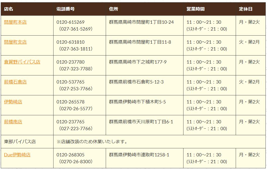 f:id:salesconsultant:20200522222018p:plain
