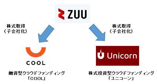 ZUU COOL ユニコーン
