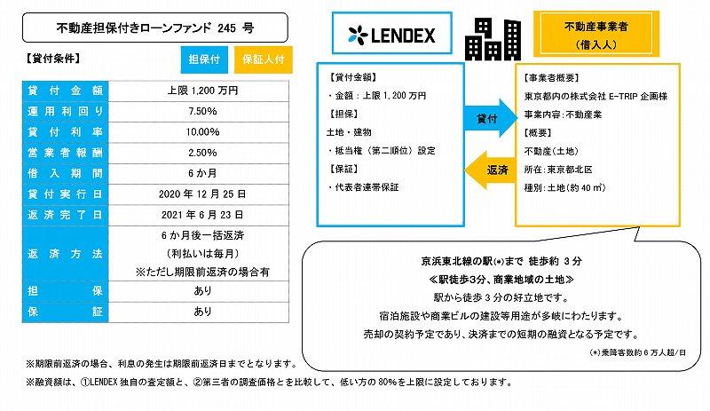 LENDEX レンデックス
