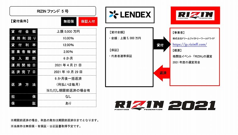 LENDEX レンデックス RIZIN