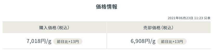 クラウドバンク 田中貴金属