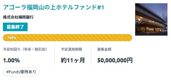 Funds 福岡銀行