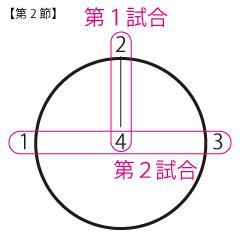 f:id:salon_hiyake:20140728232731j:plain